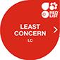 Least-Concern-IUCN